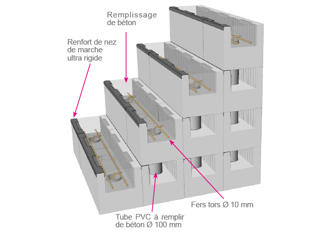 Piscine kit facile kit piscine solidpool explications - Piscine beton en kit ...